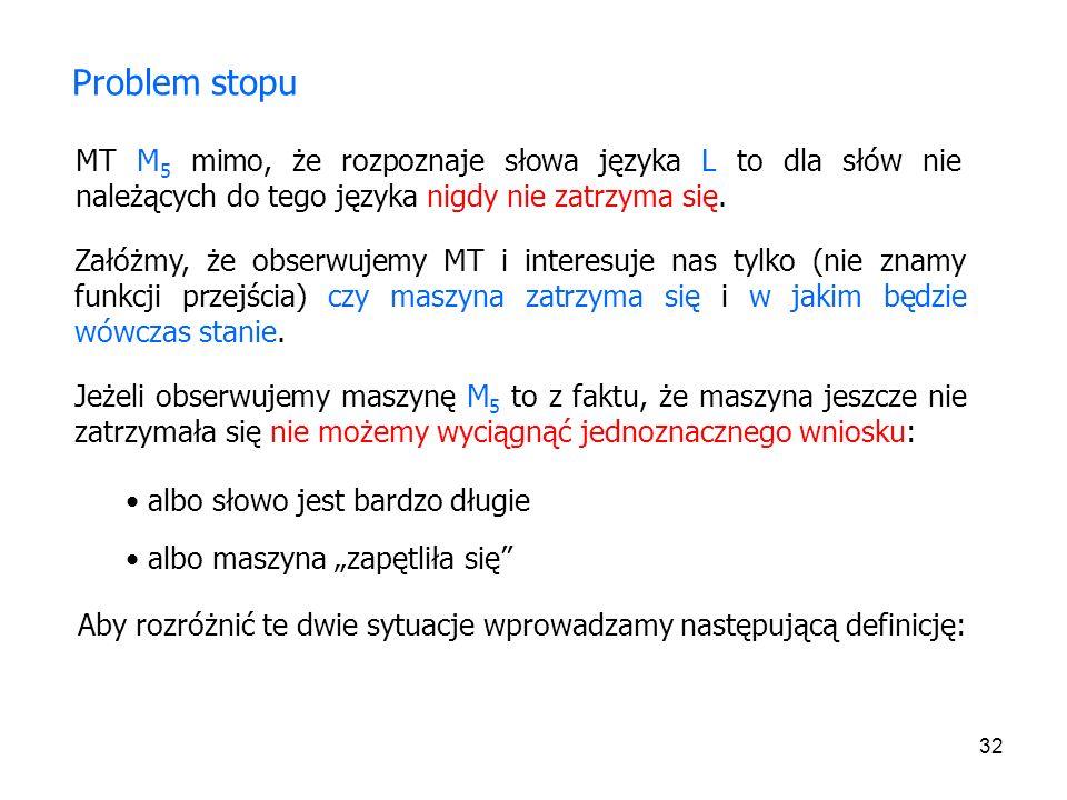 Problem stopu MT M5 mimo, że rozpoznaje słowa języka L to dla słów nie należących do tego języka nigdy nie zatrzyma się.