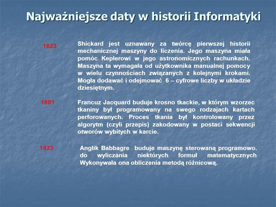 Najważniejsze daty w historii Informatyki