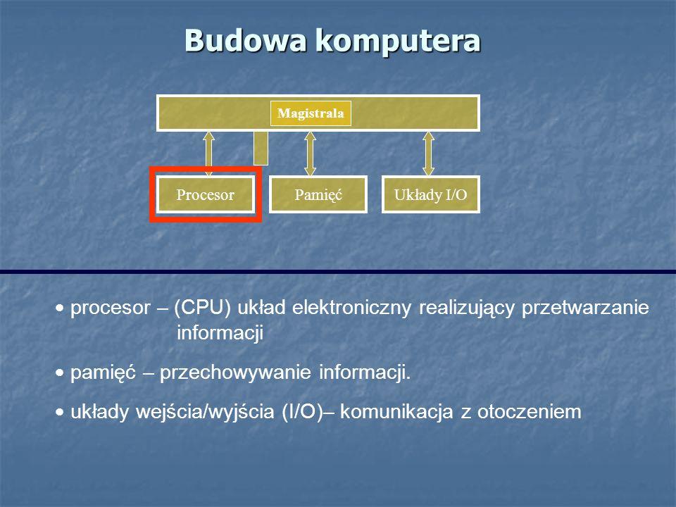 Budowa komputera Pamięć. Procesor. Magistrala. Układy I/O. procesor – (CPU) układ elektroniczny realizujący przetwarzanie.
