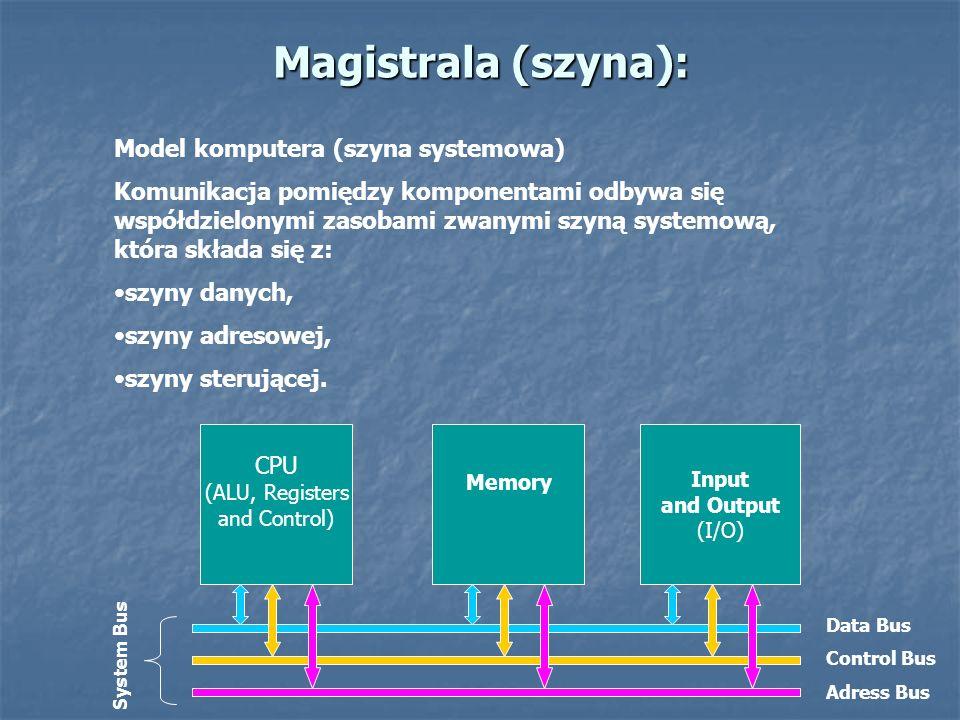Magistrala (szyna): Model komputera (szyna systemowa)