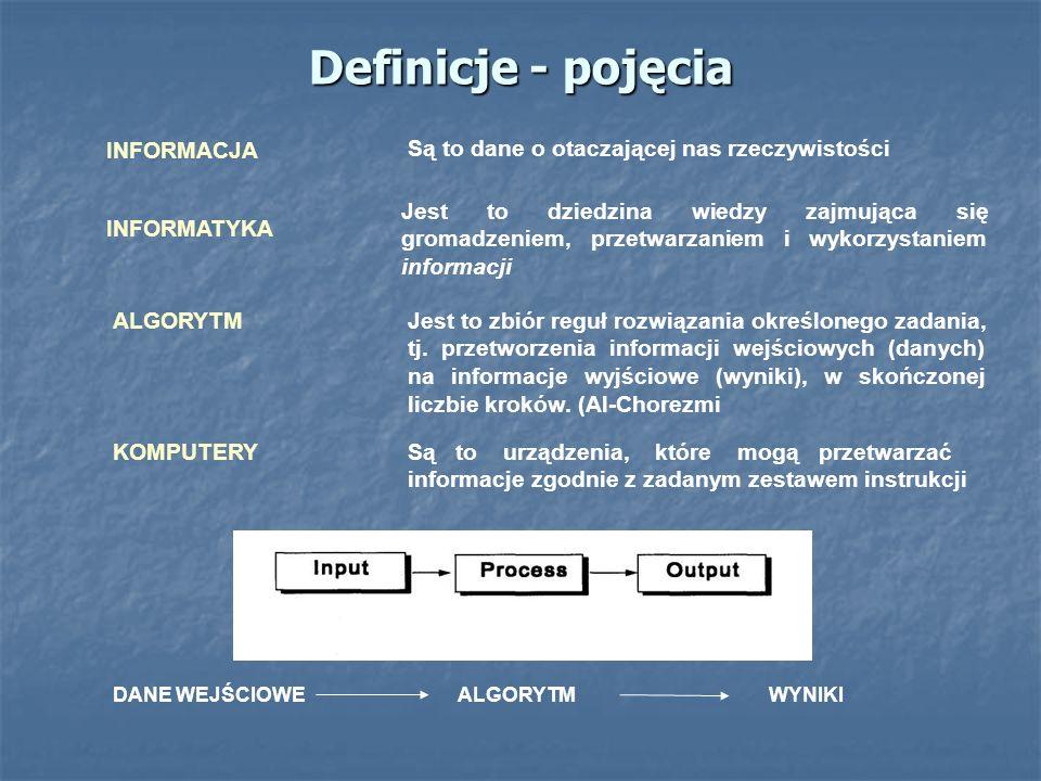 Definicje - pojęcia INFORMACJA