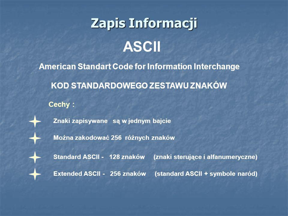 ASCII Zapis Informacji