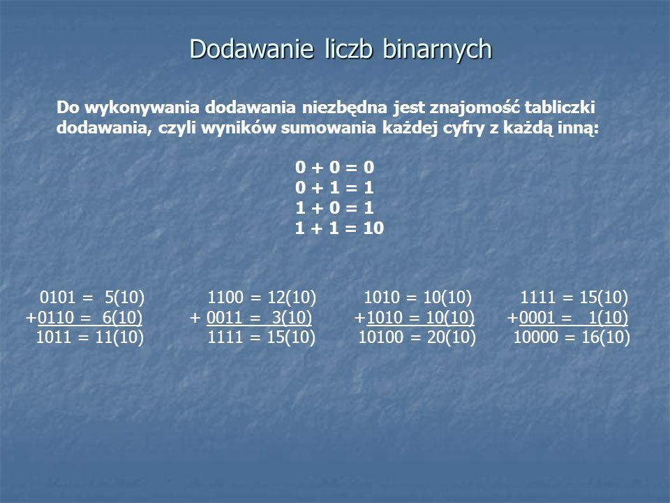 Dodawanie liczb binarnych