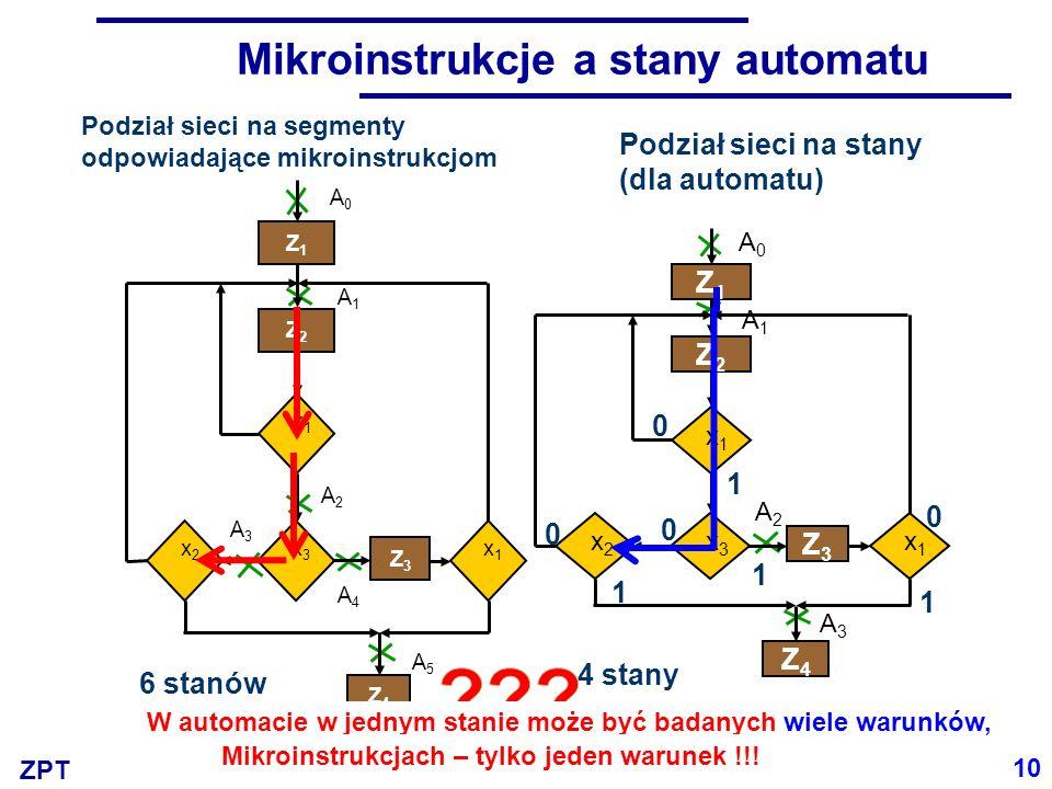 Mikroinstrukcje a stany automatu