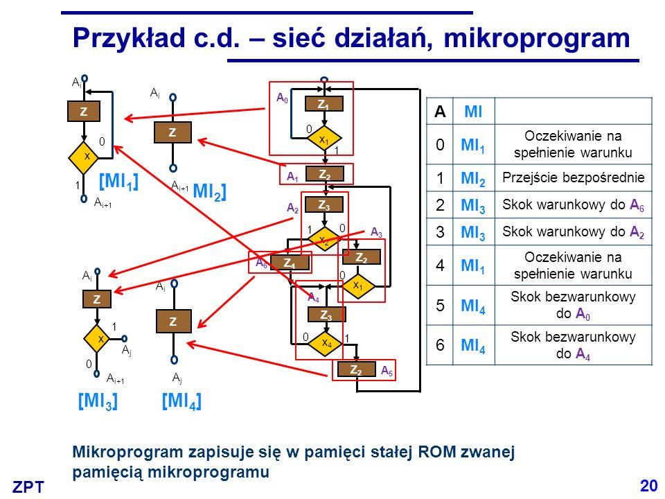 Przykład c.d. – sieć działań, mikroprogram