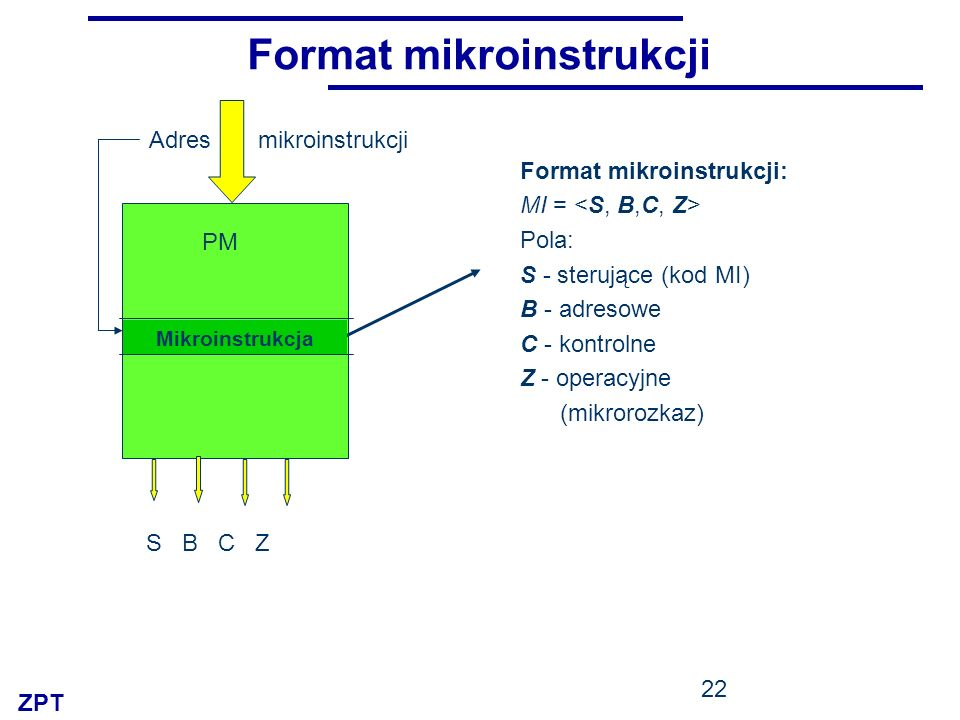Format mikroinstrukcji