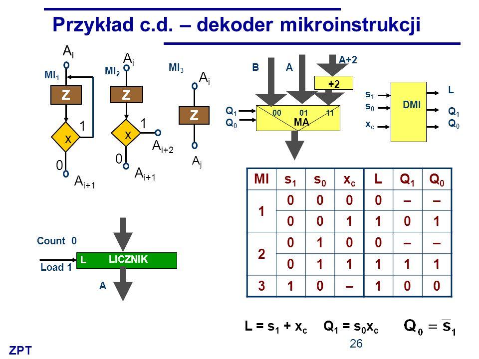 Przykład c.d. – dekoder mikroinstrukcji