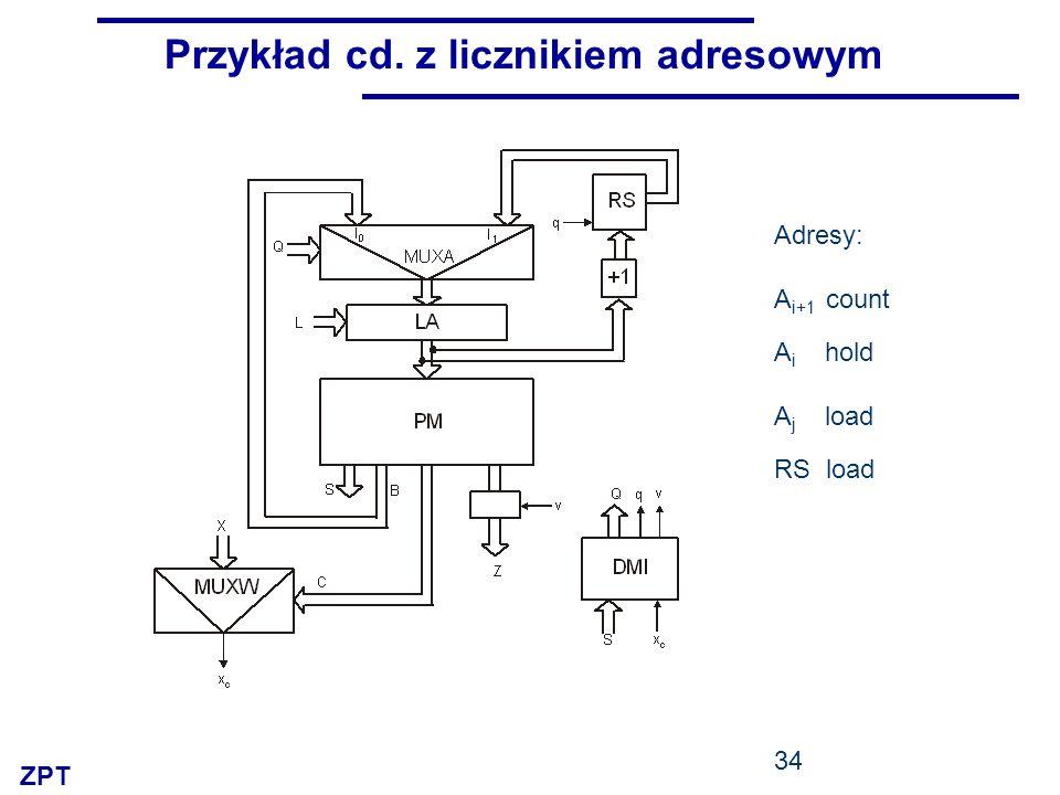 Przykład cd. z licznikiem adresowym