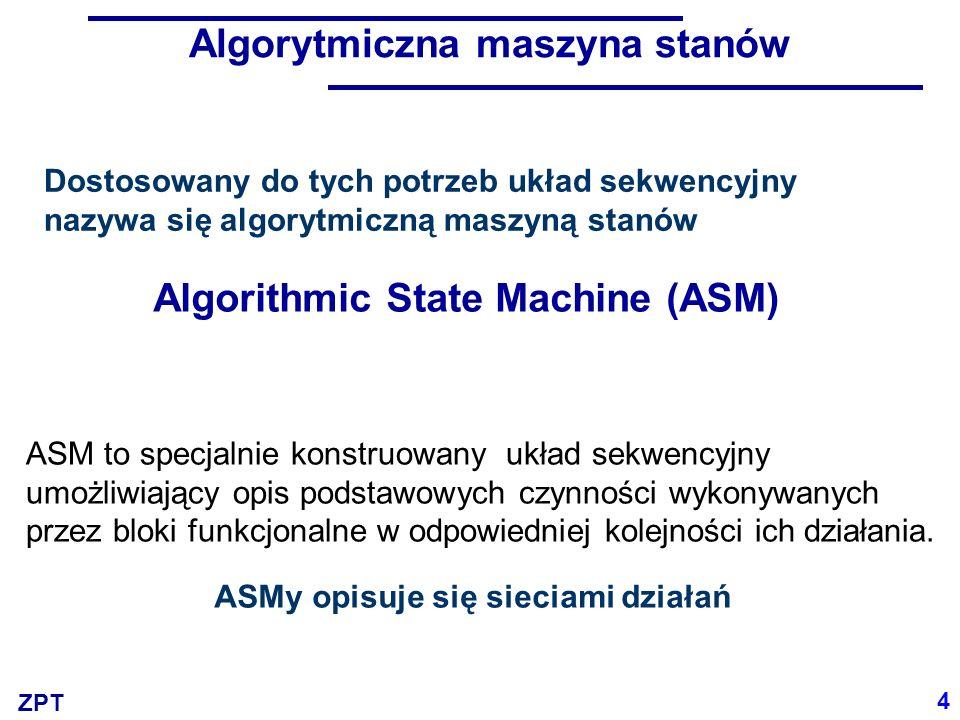 Algorytmiczna maszyna stanów Algorithmic State Machine (ASM)