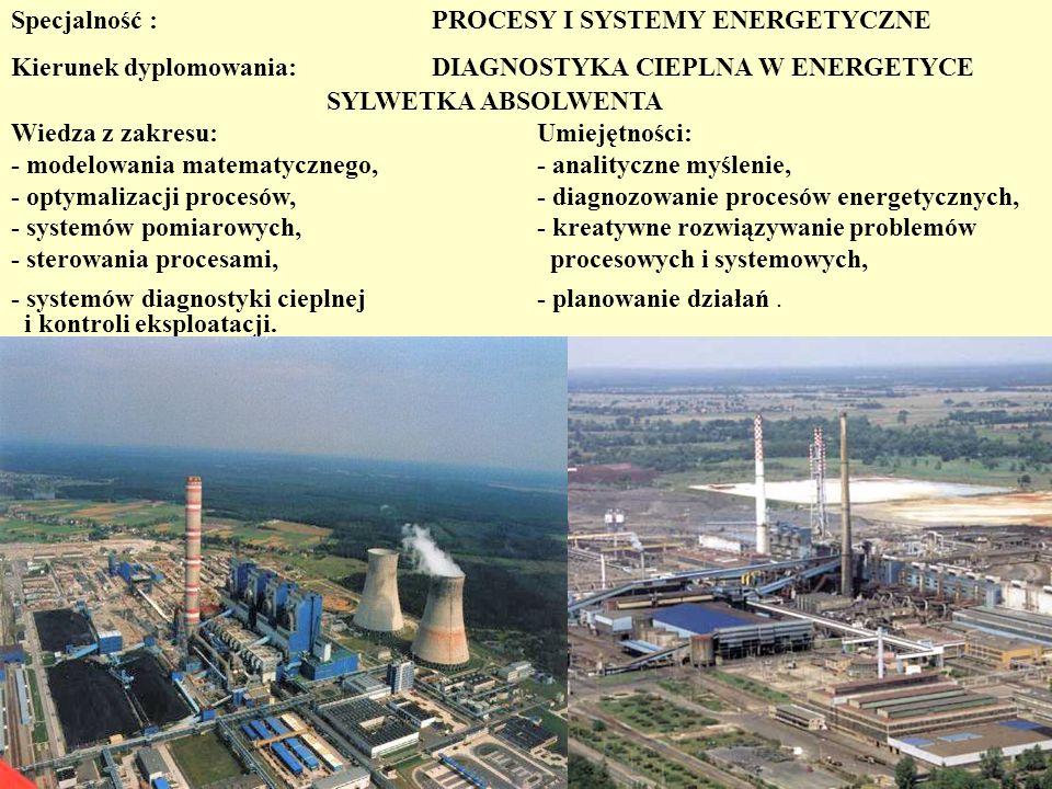 Specjalność : PROCESY I SYSTEMY ENERGETYCZNE