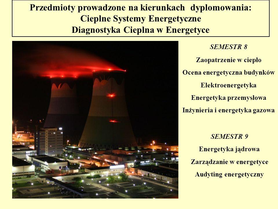 Przedmioty prowadzone na kierunkach dyplomowania: Cieplne Systemy Energetyczne Diagnostyka Cieplna w Energetyce
