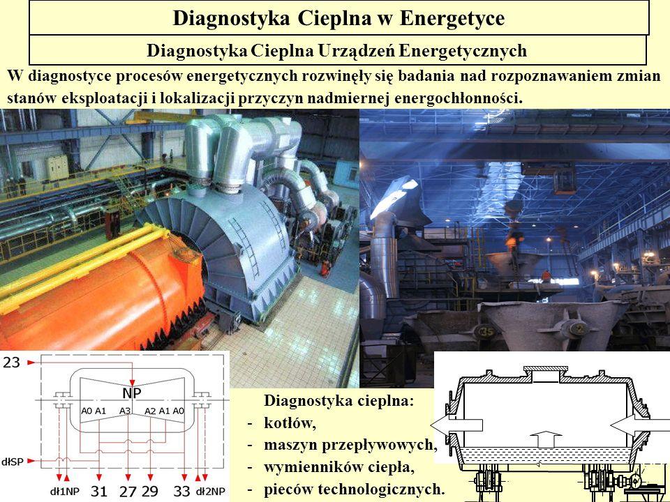 Diagnostyka Cieplna w Energetyce