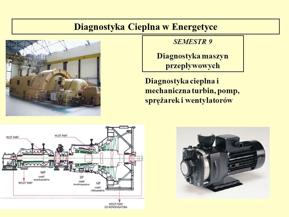 Diagnostyka Cieplna w Energetyce Diagnostyka maszyn przepływowych