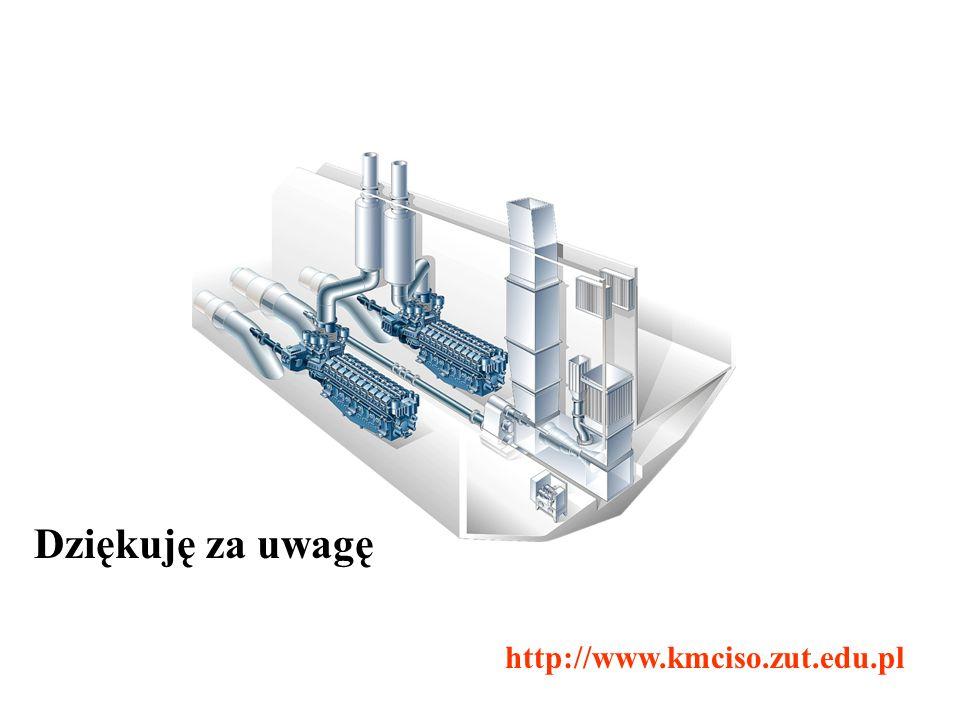 Dziękuję za uwagę http://www.kmciso.zut.edu.pl