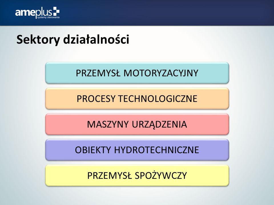 Sektory działalności Przemysł motoryzacyjny Procesy technologiczne