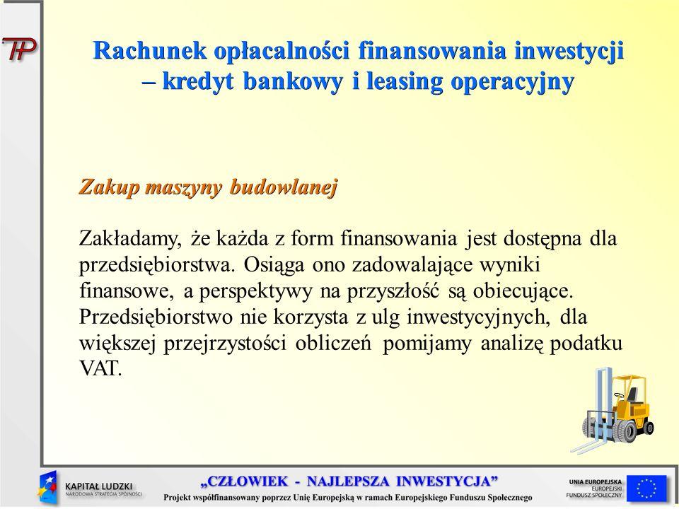 Rachunek opłacalności finansowania inwestycji – kredyt bankowy i leasing operacyjny
