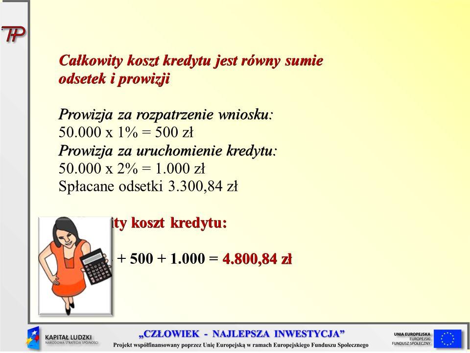 Całkowity koszt kredytu jest równy sumie odsetek i prowizji
