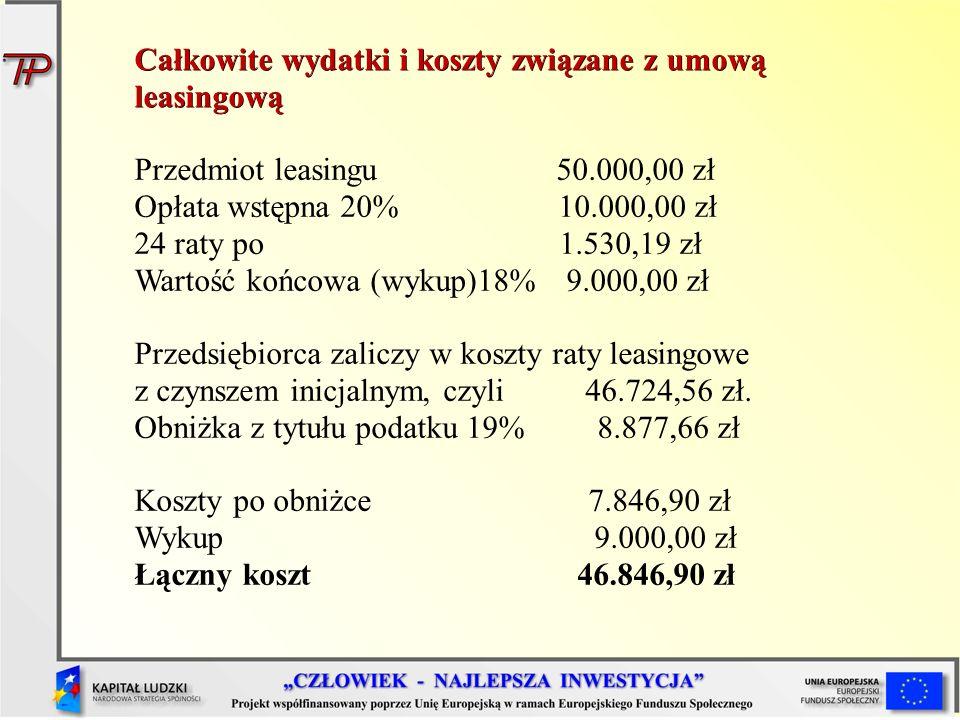Całkowite wydatki i koszty związane z umową leasingową