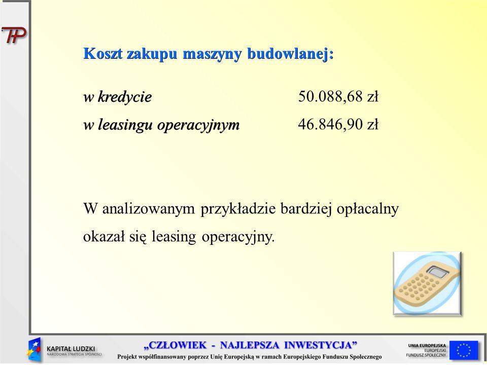 Koszt zakupu maszyny budowlanej: w kredycie 50.088,68 zł