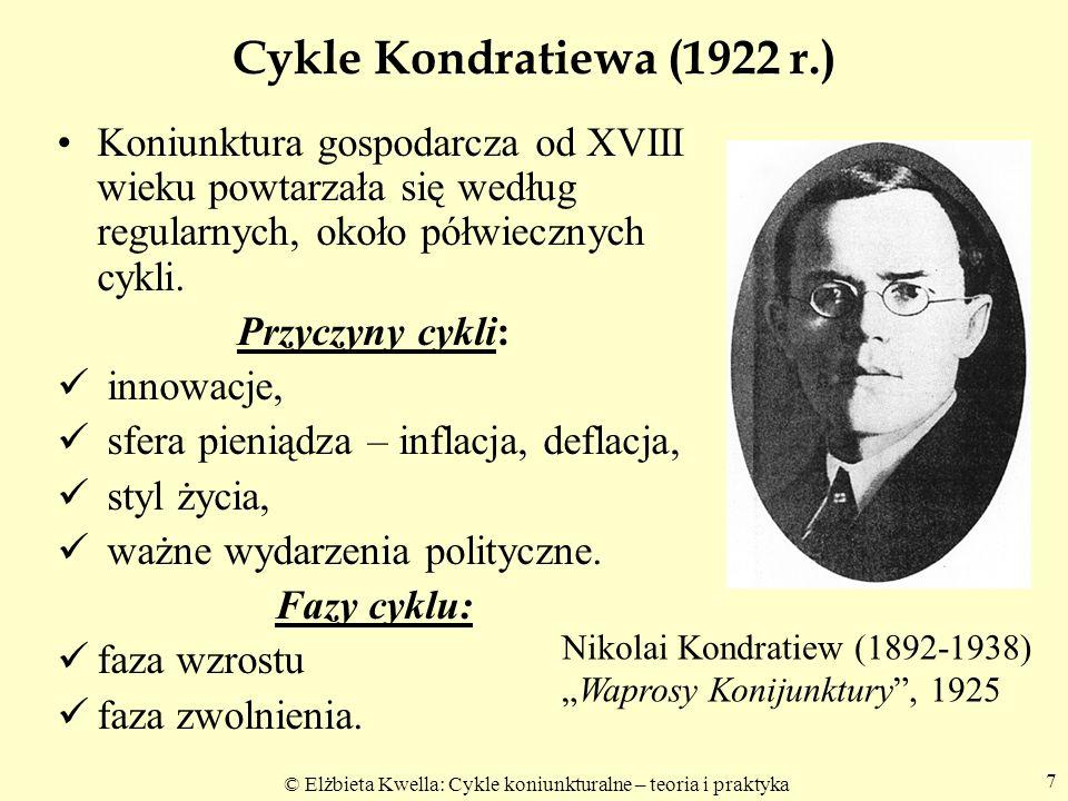 Cykle Kondratiewa (1922 r.) Koniunktura gospodarcza od XVIII wieku powtarzała się według regularnych, około półwiecznych cykli.