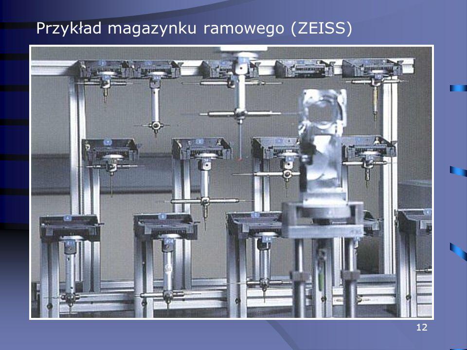 Przykład magazynku ramowego (ZEISS)