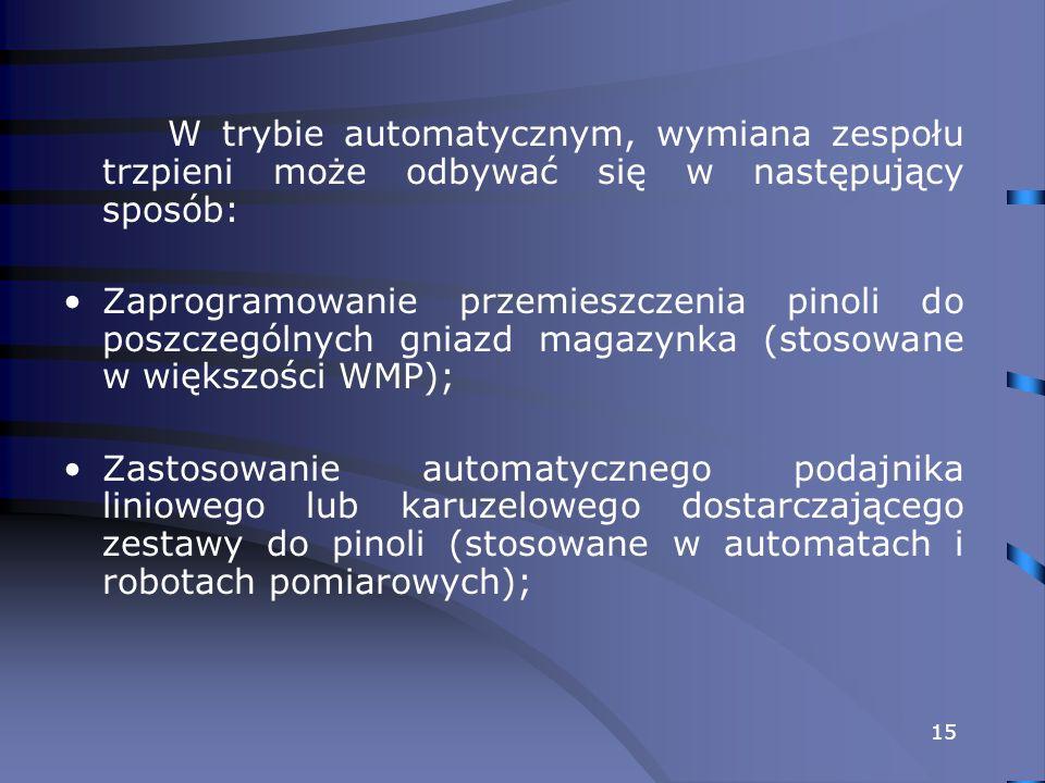 W trybie automatycznym, wymiana zespołu trzpieni może odbywać się w następujący sposób: