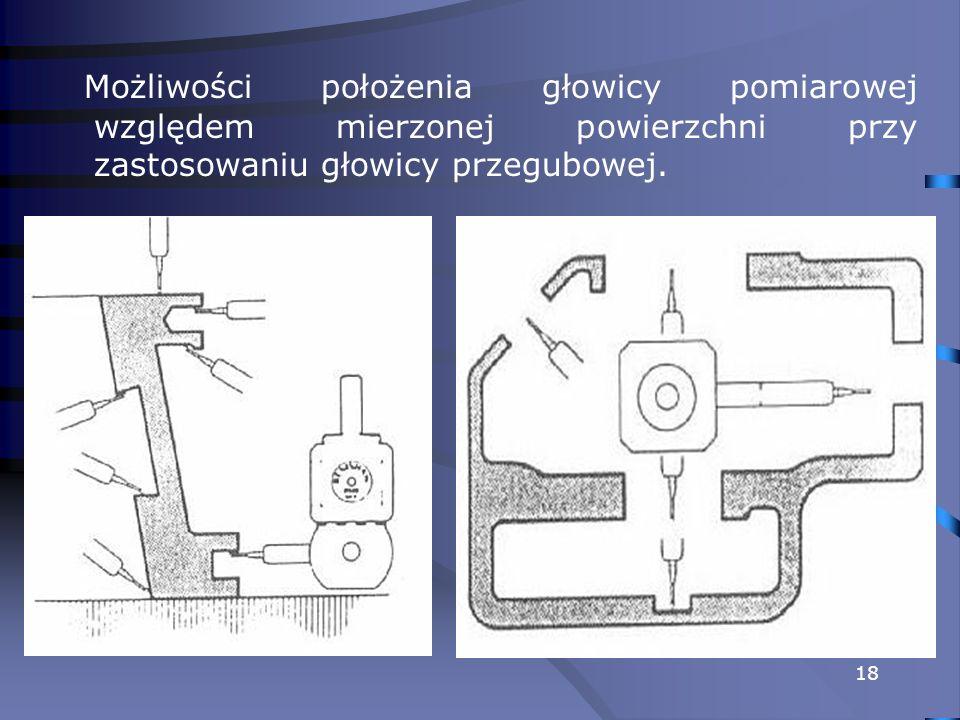 Możliwości położenia głowicy pomiarowej względem mierzonej powierzchni przy zastosowaniu głowicy przegubowej.