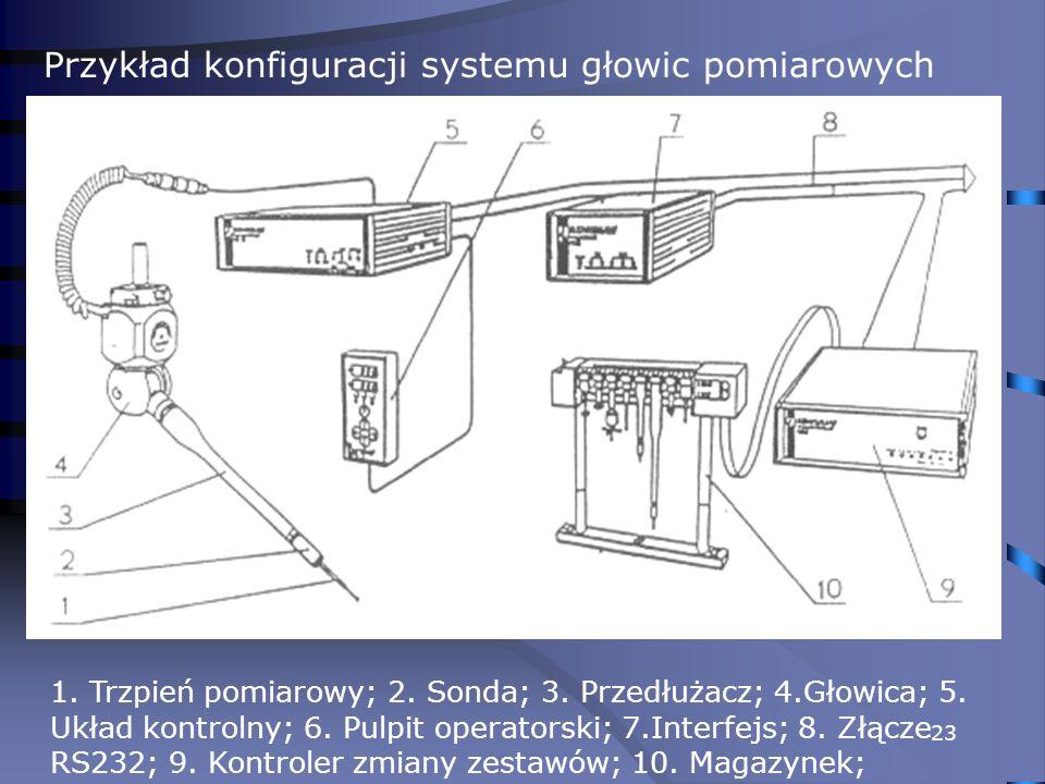 Przykład konfiguracji systemu głowic pomiarowych