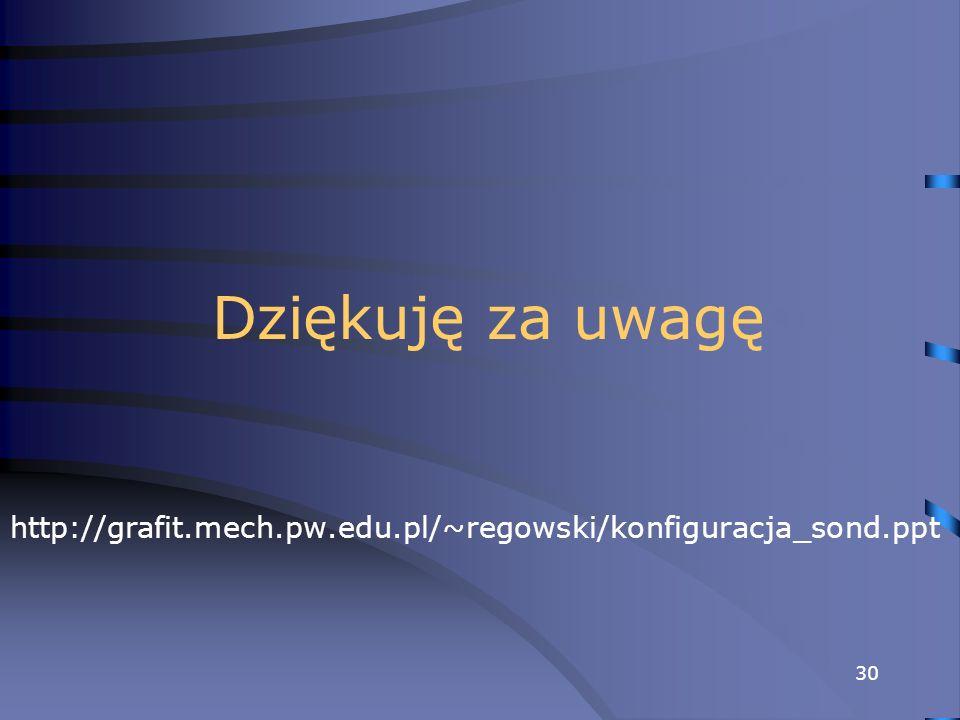 Dziękuję za uwagę http://grafit.mech.pw.edu.pl/~regowski/konfiguracja_sond.ppt