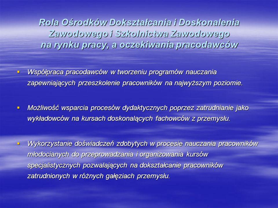Rola Ośrodków Dokształcania i Doskonalenia Zawodowego i Szkolnictwa Zawodowego na rynku pracy, a oczekiwania pracodawców