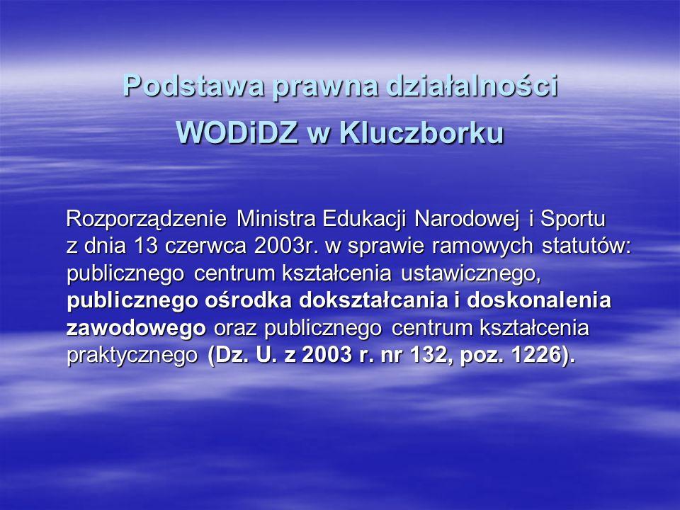 Podstawa prawna działalności WODiDZ w Kluczborku