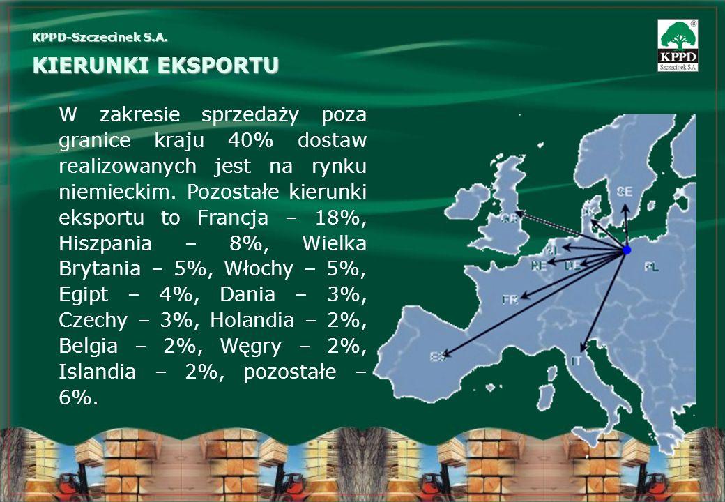 KPPD-Szczecinek S.A. KIERUNKI EKSPORTU.