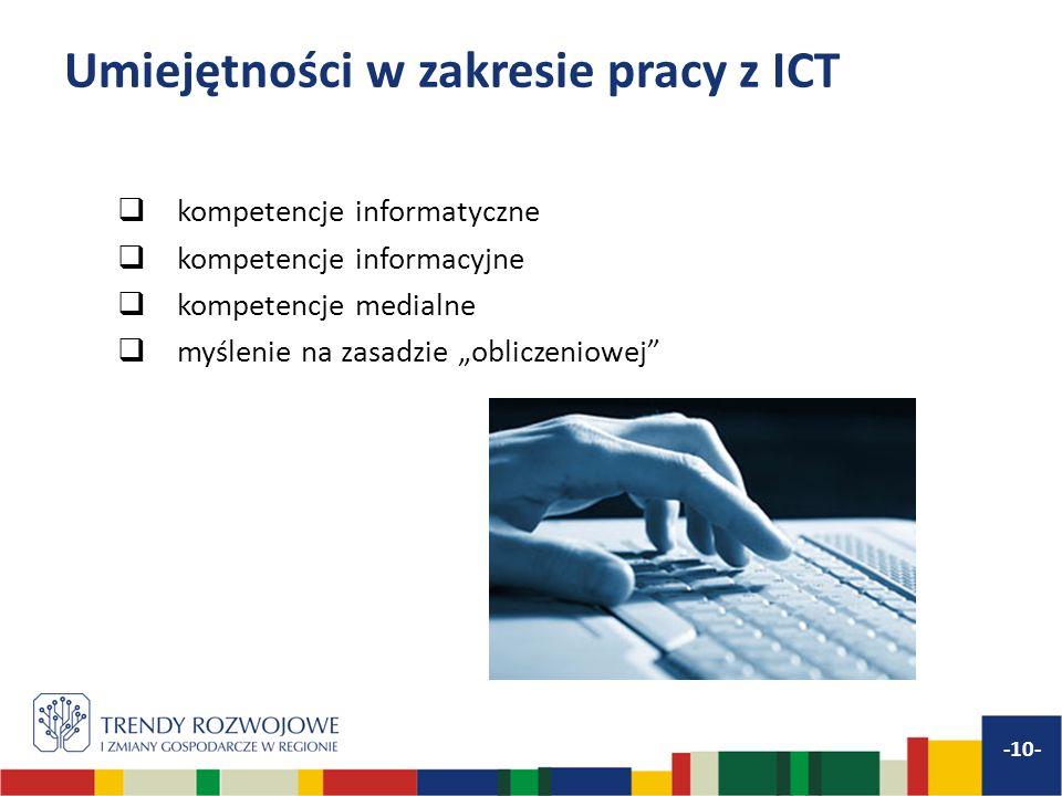 Umiejętności w zakresie pracy z ICT