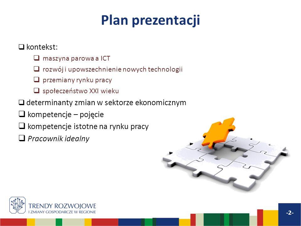 Plan prezentacji kompetencje – pojęcie