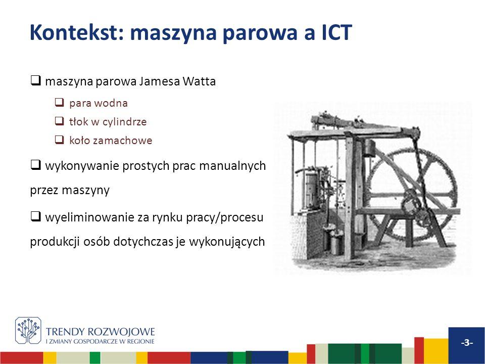 Kontekst: maszyna parowa a ICT