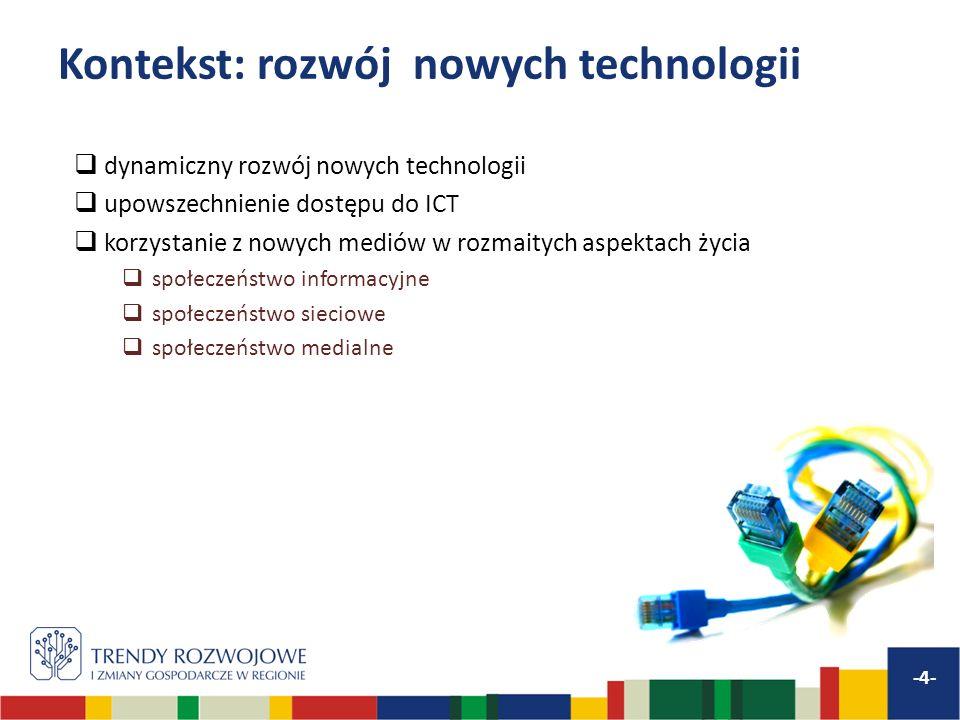 Kontekst: rozwój nowych technologii