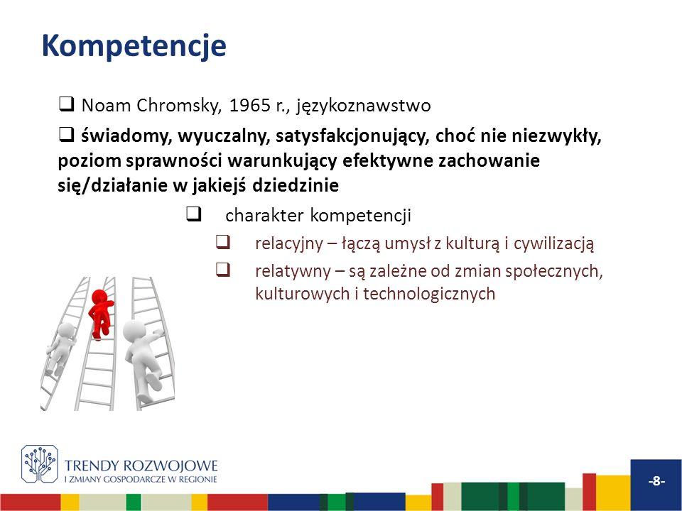 Kompetencje Noam Chromsky, 1965 r., językoznawstwo