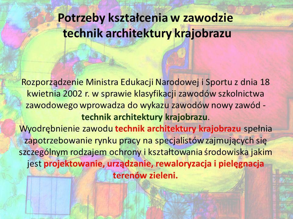 Potrzeby kształcenia w zawodzie technik architektury krajobrazu Rozporządzenie Ministra Edukacji Narodowej i Sportu z dnia 18 kwietnia 2002 r.