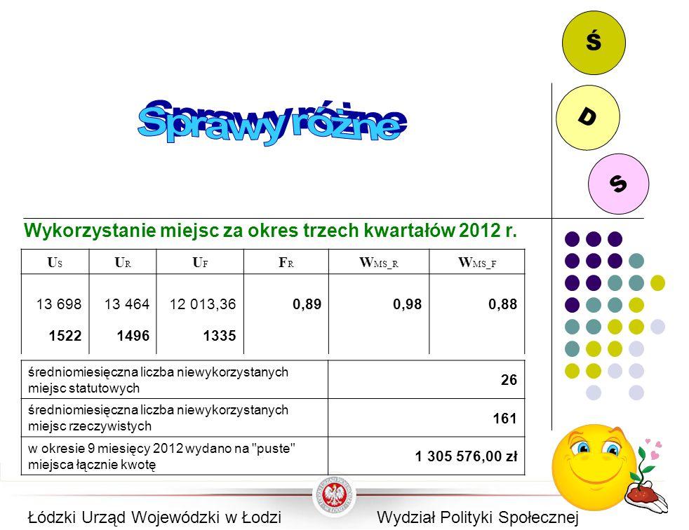 ŚD. Sprawy różne. S. Wykorzystanie miejsc za okres trzech kwartałów 2012 r. US. UR. UF. FR. WMS_R. WMS_F.