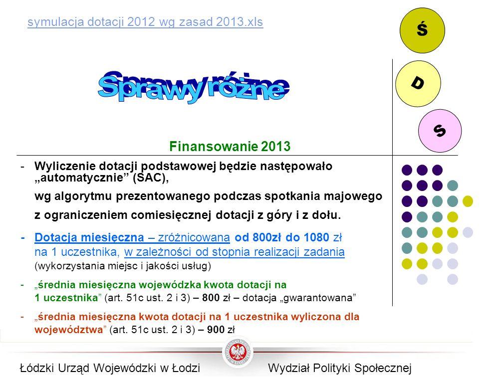 Ś D Sprawy różne S Finansowanie 2013