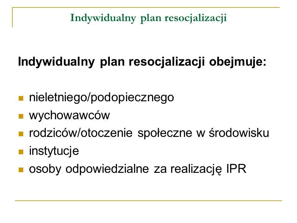 Indywidualny plan resocjalizacji