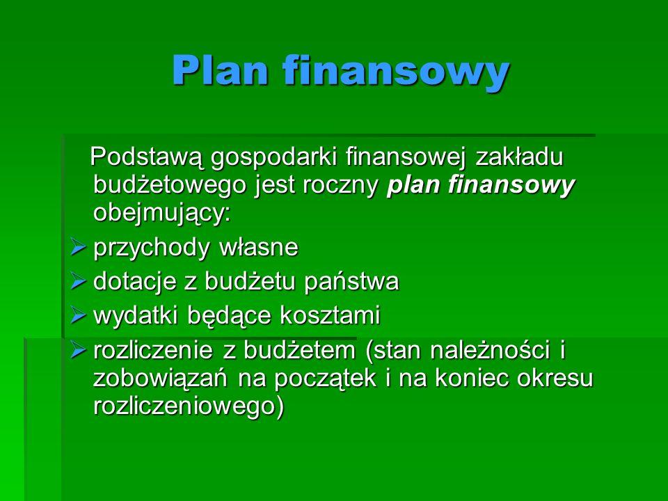 Plan finansowy Podstawą gospodarki finansowej zakładu budżetowego jest roczny plan finansowy obejmujący: