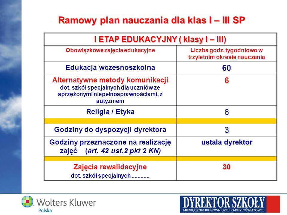 Ramowy plan nauczania dla klas I – III SP