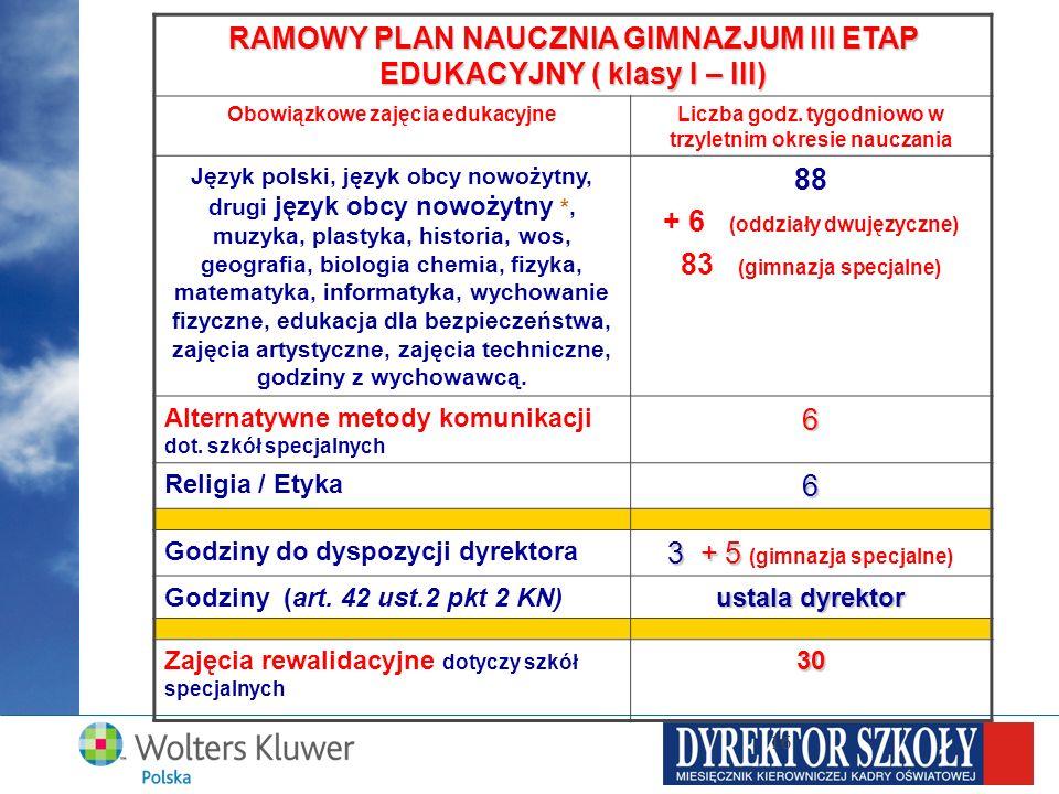 RAMOWY PLAN NAUCZNIA GIMNAZJUM III ETAP EDUKACYJNY ( klasy I – III)