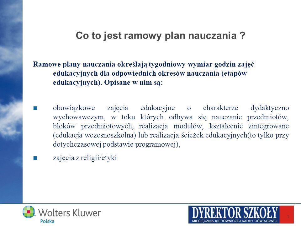Co to jest ramowy plan nauczania