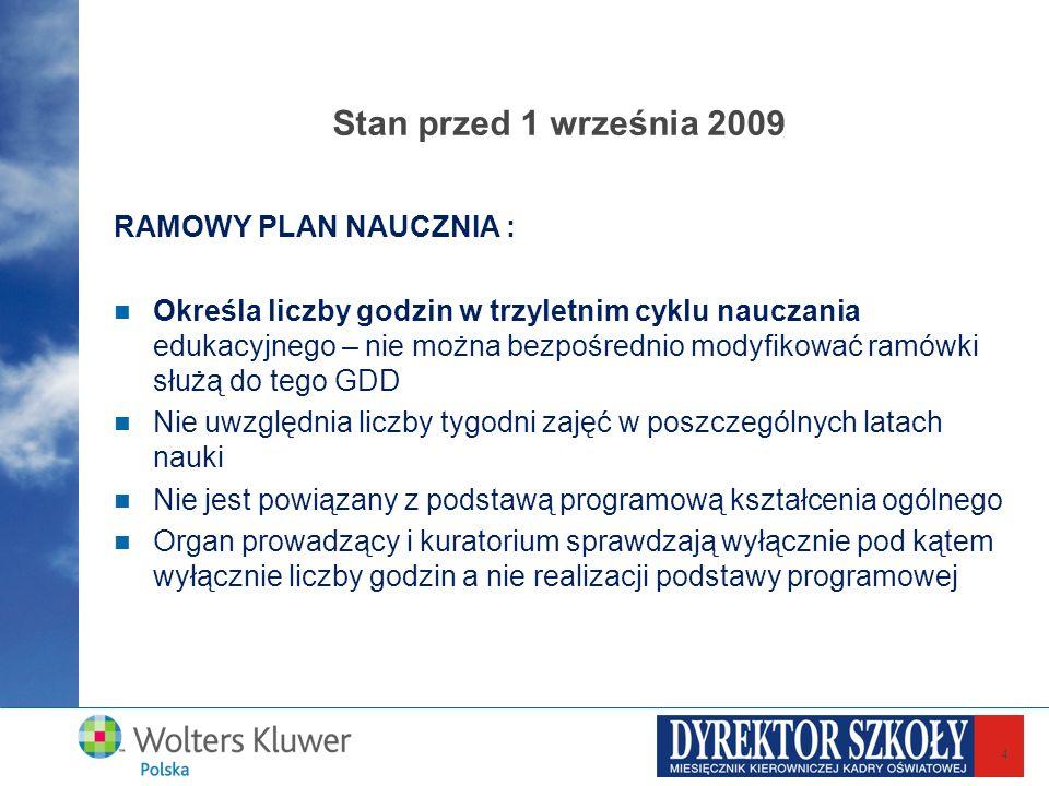 Stan przed 1 września 2009 RAMOWY PLAN NAUCZNIA :