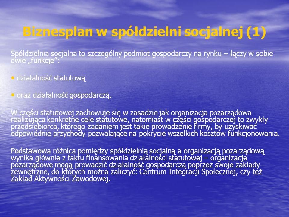 Biznesplan w spółdzielni socjalnej (1)