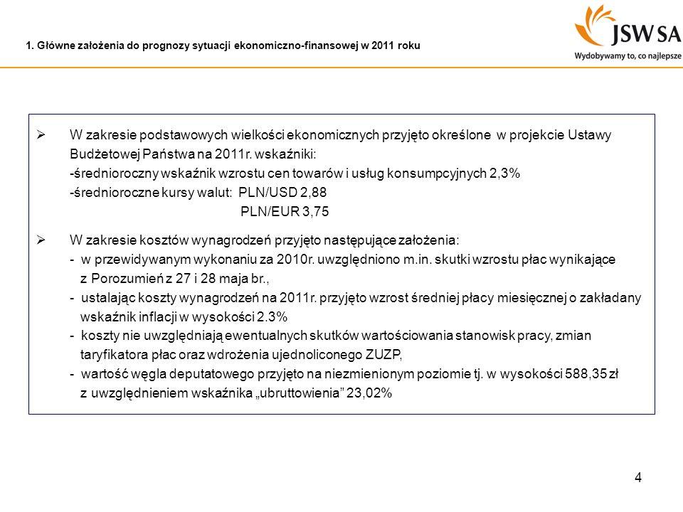 -średnioroczne kursy walut: PLN/USD 2,88 PLN/EUR 3,75