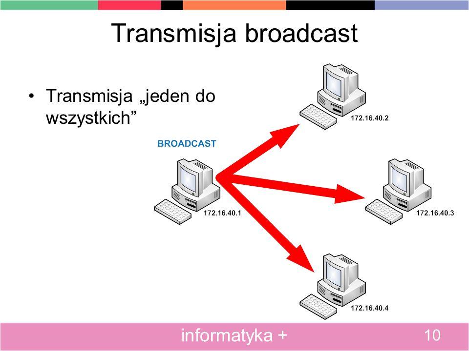 """Transmisja broadcast Transmisja """"jeden do wszystkich informatyka + 10"""
