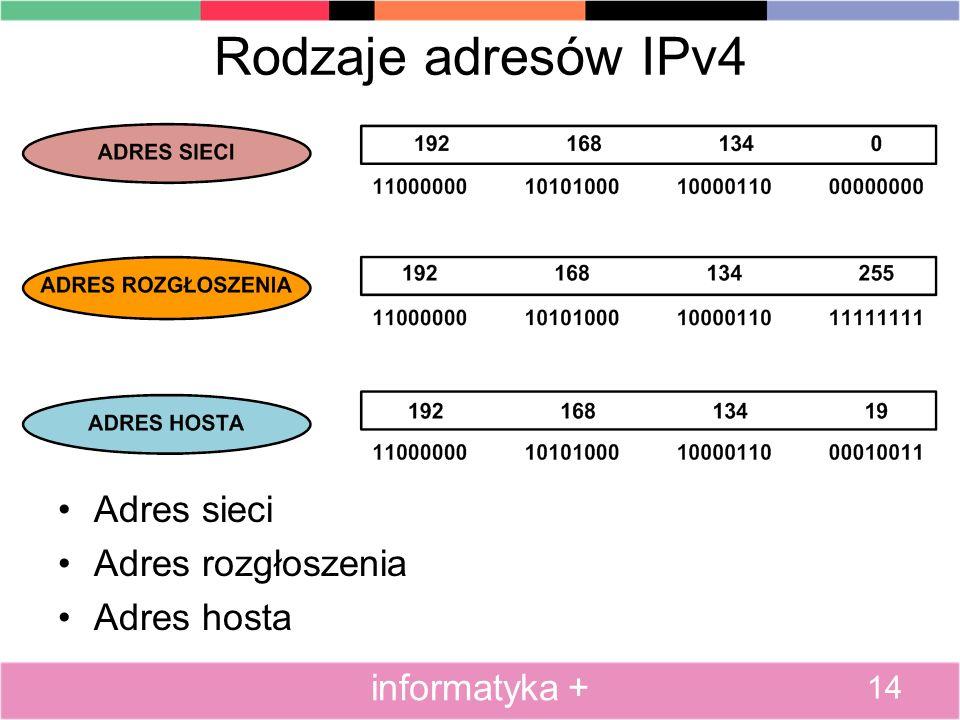 Rodzaje adresów IPv4 Adres sieci Adres rozgłoszenia Adres hosta